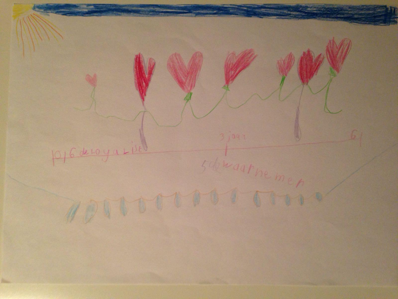 Tekening van een kindje, voor andere kindjes-1